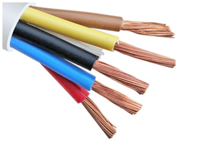 Osb Yanmaz Kablo Kılıfları Çiğli